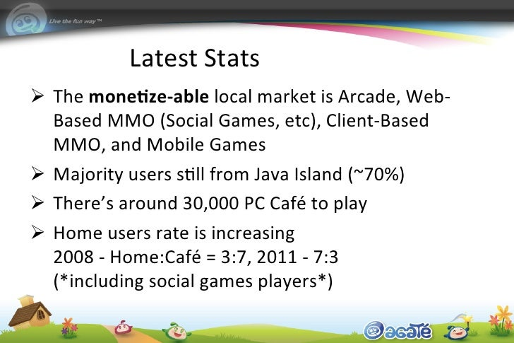About indonesia Game Industry - Agate Studio