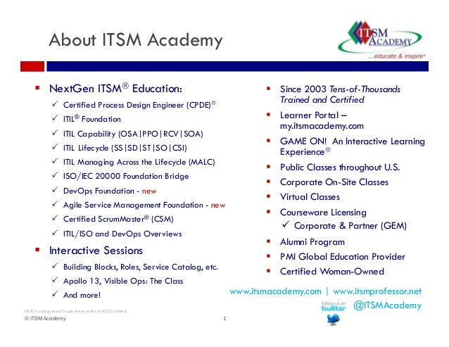 About ITSM Academy   NextGen ITSM Education:   Certified Process Design Engineer (CPDE)   ITIL® Foundation   ITIL Ca...