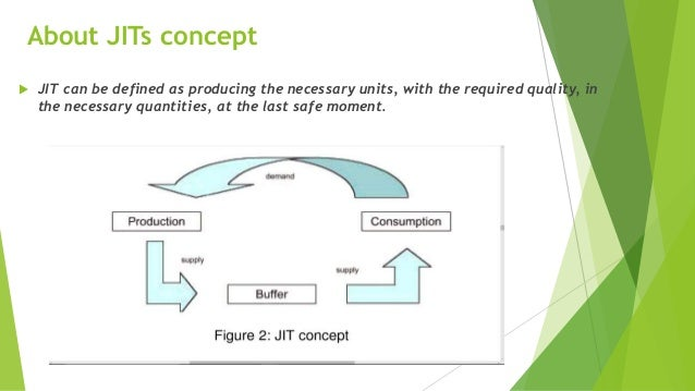 just in time concept `just-in-time' is a management philosophy and not a technique it originally referred to the production of goods to meet customer demand exactly, in time, quality and quantity, whether the `customer' is the final purchaser of the product or another process further along the production line it has.