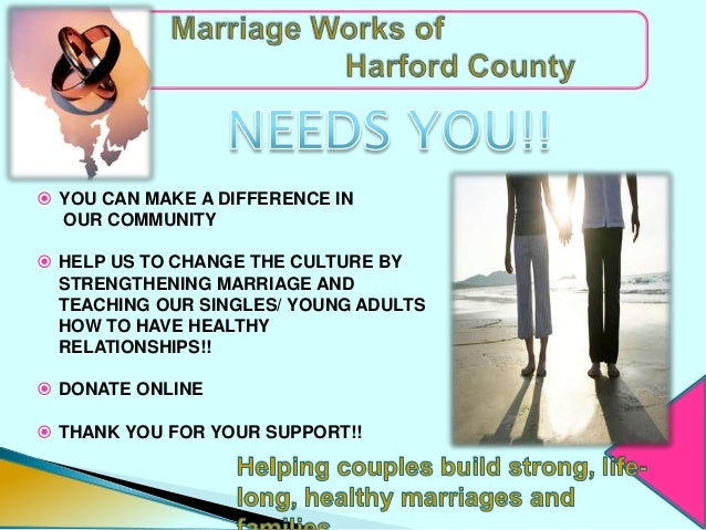 Marriage - Did You Know.