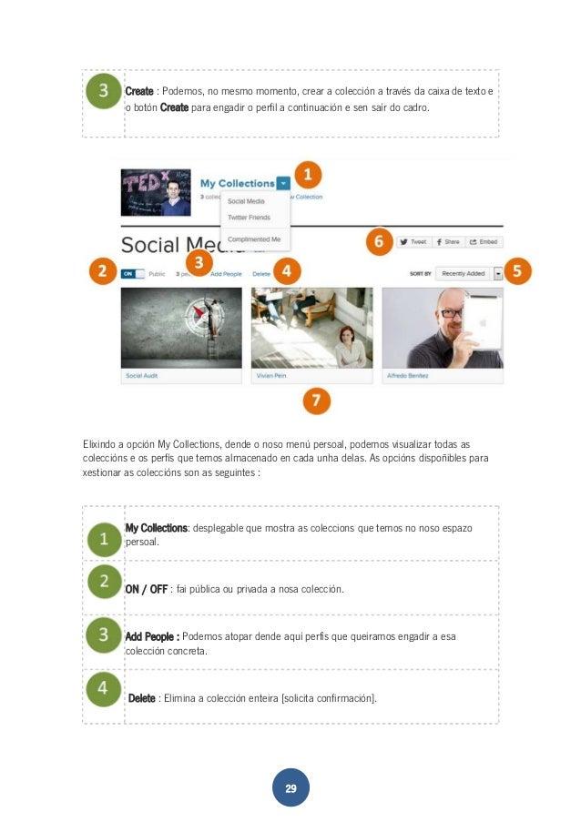 Create : Podemos, no mesmo momento, crear a colección a través da caixa de texto e  o botón Create para engadir o perfil a...