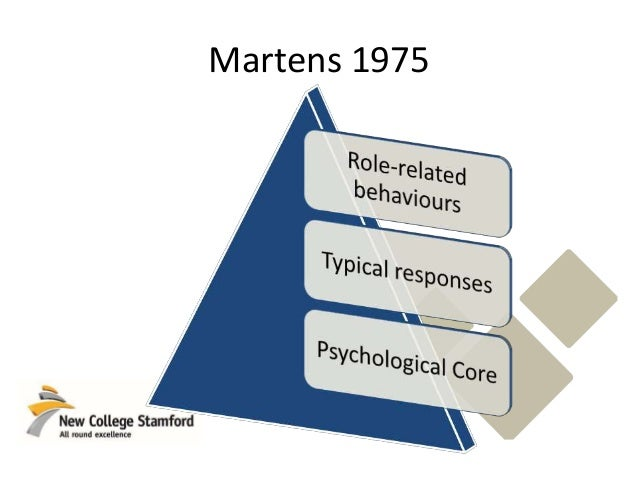 Personality Martens Schematic View Psychological Core on biological views, sociocultural views, psychology and world views, mechanical views,