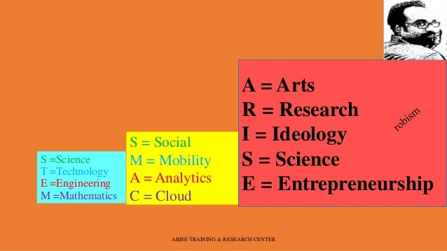 S =Science T =Technology E =Engineering M =Mathematics S = Social M = Mobility A = Analytics C = Cloud A = Arts R = Resear...
