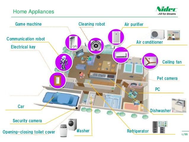 Nidec Motor Wiring Diagram : Nidec motor wiring diagram general electric