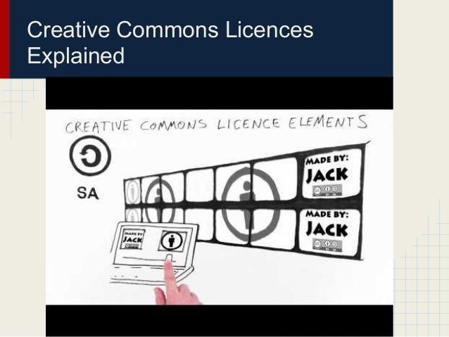 Creative Commons LicencesExplained