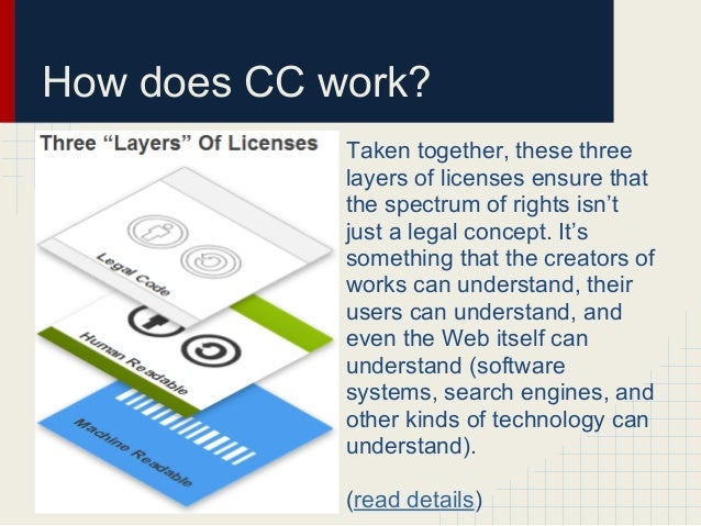 How does CC work?Taken together, these threelayers of licenses ensure thatthe spectrum of rights isn'tjust a legal concept...