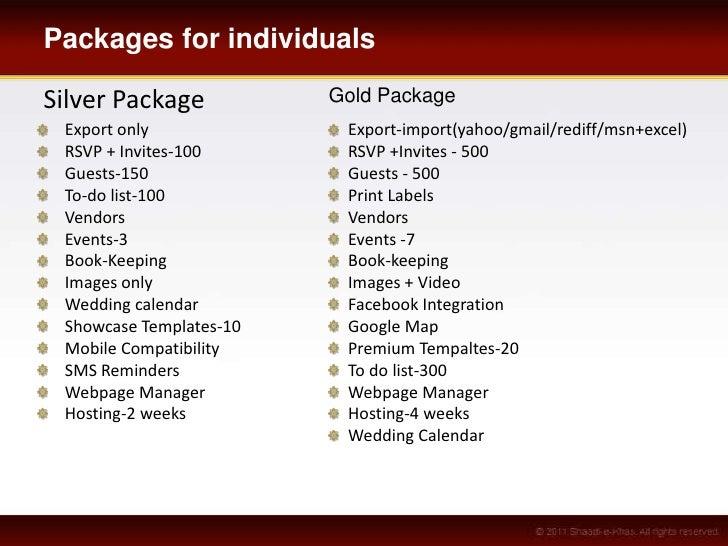 Wedding Event Planning Packages: Wedding Management Software