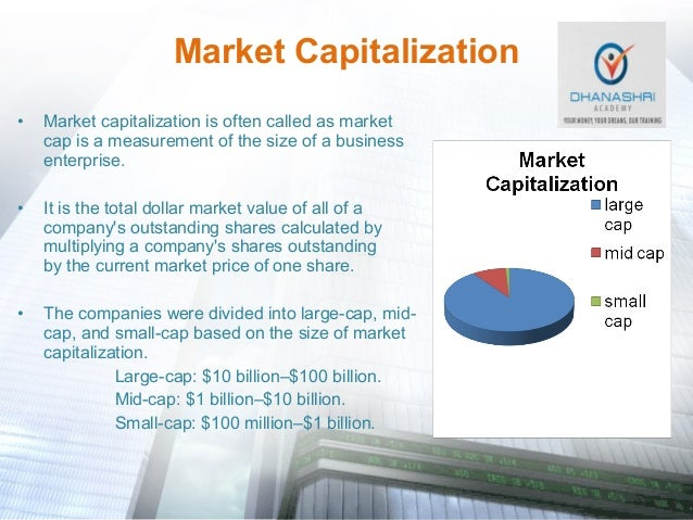 About share and stock market india