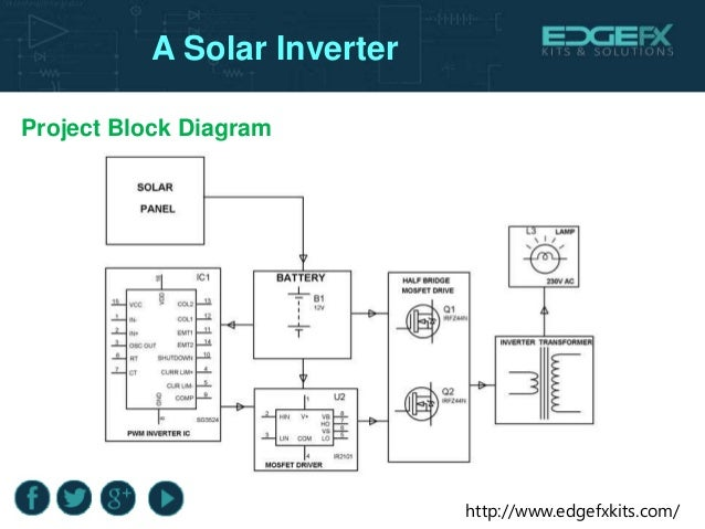 Gridtiedwbattfull moreover Diagram Instalasi Panel additionally Midnite Sma Backup likewise Grid Tied System likewise Fyd. on grid tie solar systems with battery backup diagram