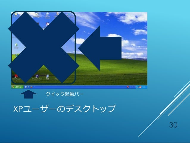 XPユーザーのデスクトップ 30 クイック起動バー