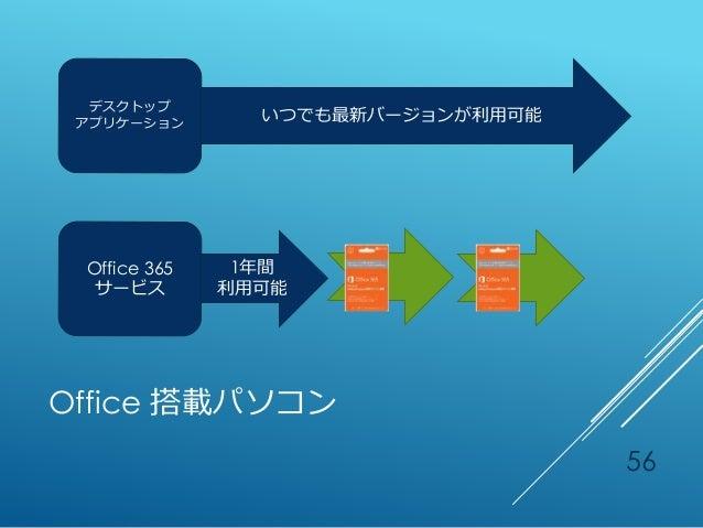 Office 搭載パソコン 56 デスクトップ アプリケーション Office 365 サービス いつでも最新バージョンが利用可能 1年間 利用可能