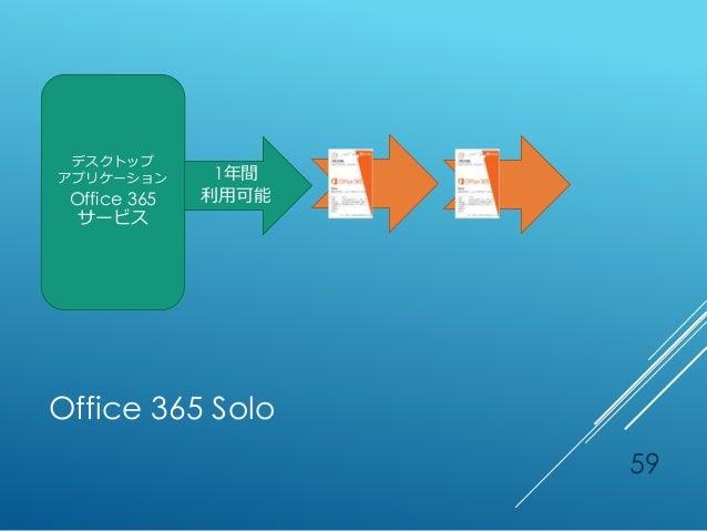 Office 365 Solo 59 デスクトップ アプリケーション Office 365 サービス 1年間 利用可能