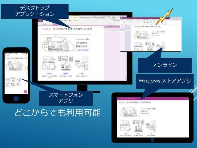 どこからでも利用可能 デスクトップ アプリケーション Windows ストアアプリ スマートフォン アプリ オンライン