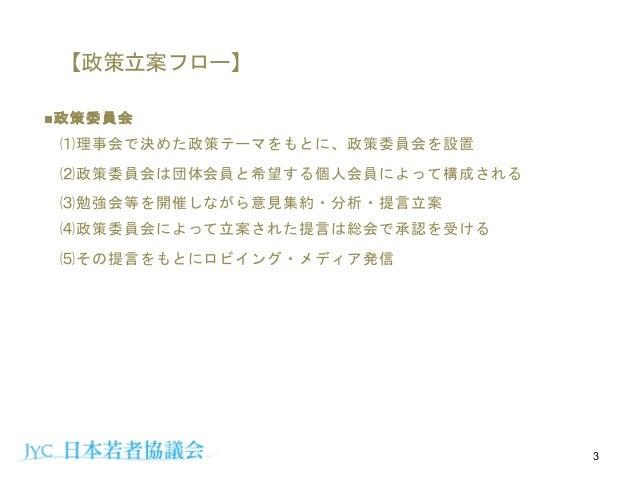 日本若者協議会会員制度 Slide 3