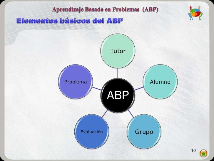 TutorProblema                      Alumno                  ABP     Evaluación           Grupo                             ...