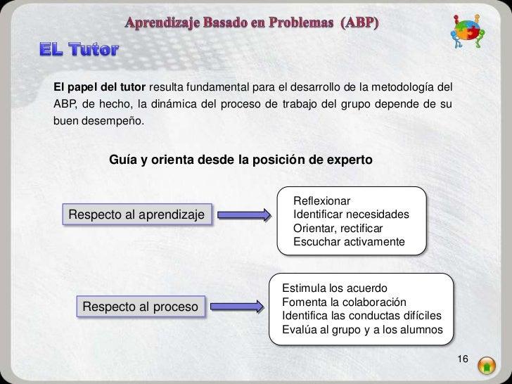 El papel del tutor resulta fundamental para el desarrollo de la metodología delABP, de hecho, la dinámica del proceso de t...