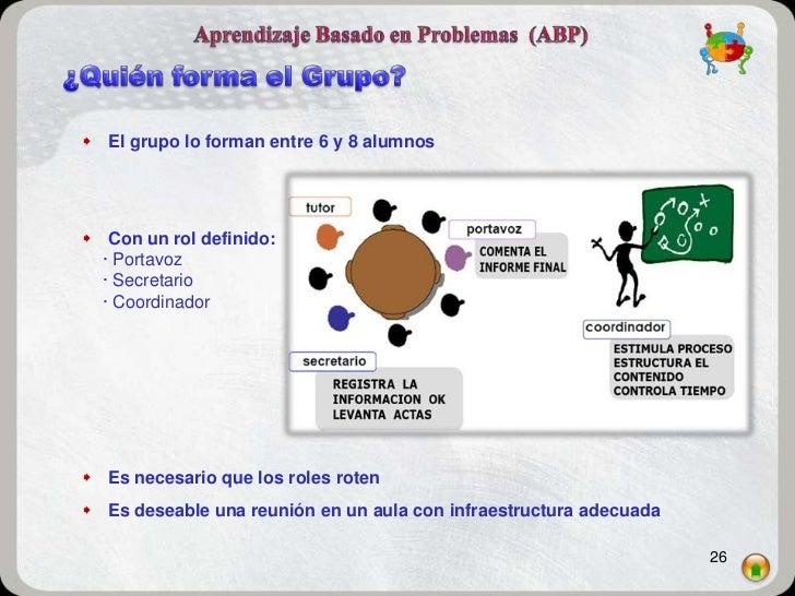  El grupo lo forman entre 6 y 8 alumnos Con un rol definido:  · Portavoz  · Secretario  · Coordinador Es necesario que ...
