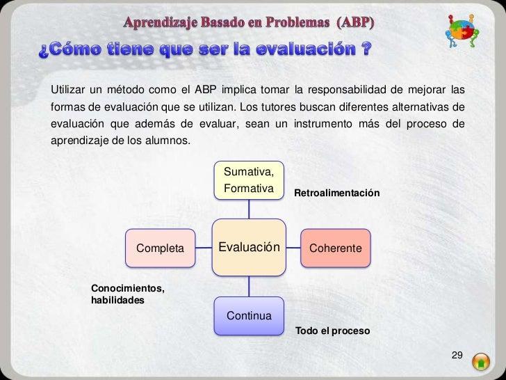 Utilizar un método como el ABP implica tomar la responsabilidad de mejorar lasformas de evaluación que se utilizan. Los tu...