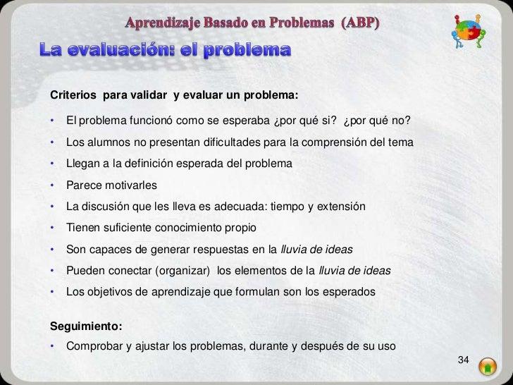 Criterios para validar y evaluar un problema:•   El problema funcionó como se esperaba ¿por qué si? ¿por qué no?•   Los al...
