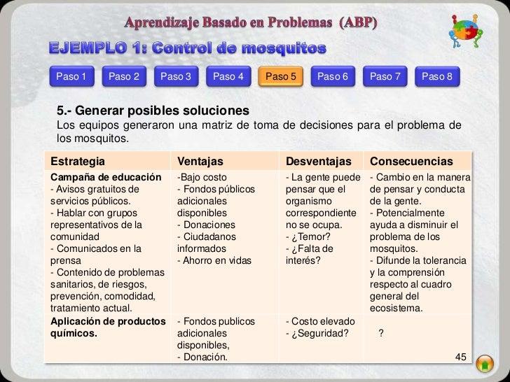 Paso 1      Paso 2   Paso 3      Paso 4       Paso 5   Paso 6       Paso 7     Paso 8 5.- Generar posibles soluciones Los ...