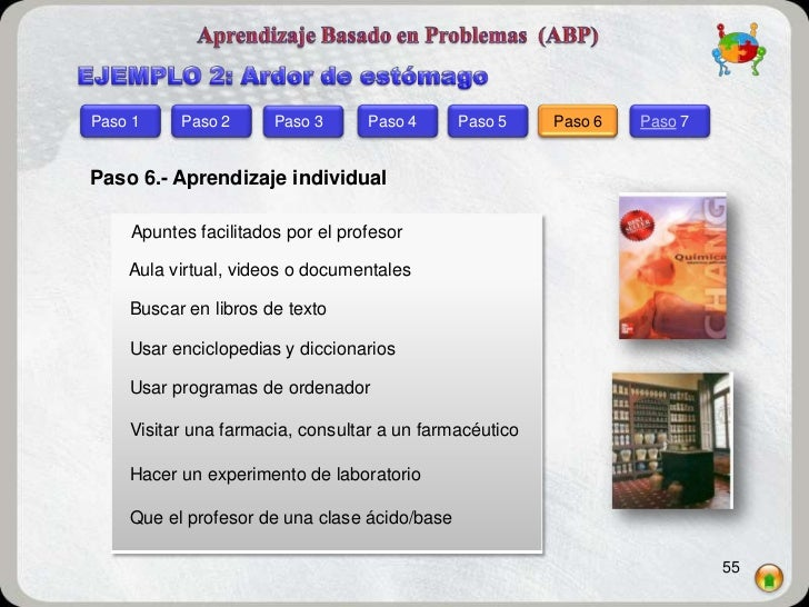 Paso 1    Paso 2      Paso 3      Paso 4      Paso 5    Paso 6   Paso 7Paso 6.- Aprendizaje individual    Apuntes facilita...