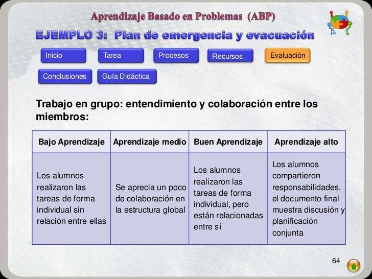 Inicio           Tarea           Procesos     Recursos         Evaluación Conclusiones     Guía DidácticaTrabajo en grupo:...