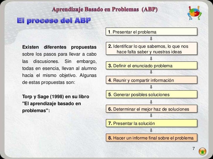 1. Presentar el problemaExisten   diferentes   propuestas     2. Identificar lo que sabemos, lo que nos                   ...