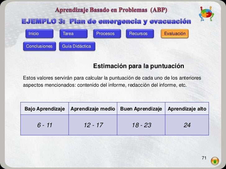 Inicio         Tarea            Procesos     Recursos        Evaluación Conclusiones    Guía Didáctica                    ...
