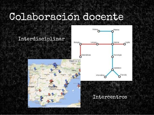Colaboración docente Interdisciplinar Intercentros