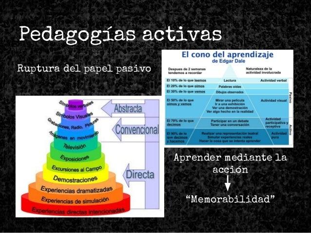 """Pedagogías activas Aprender mediante la acción """"Memorabilidad"""" Ruptura del papel pasivo"""