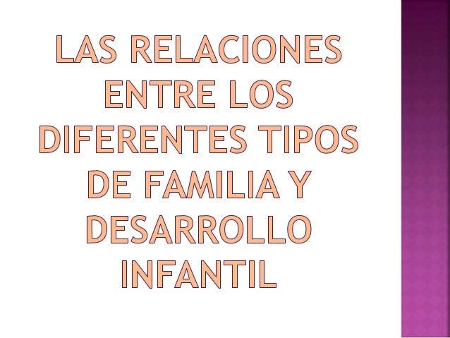  Desempeña un papel de apoyo familiar  (abuelos)   Pueden formarse cuando las nucleares se separan  o divorcian.   Pres...