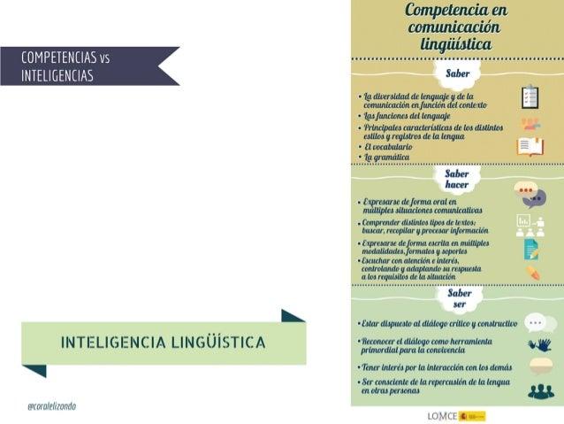 https://sites.google.com/site/elsonidoquehabito/home EL SONIDO QUE HABITO es un proyecto colaborativo multidisciplinar de ...