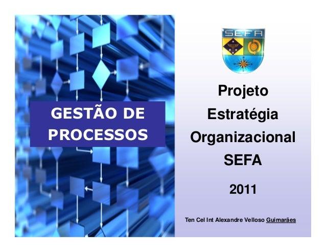 2011 GESTÃO DE PROCESSOS Projeto Estratégia Organizacional SEFA Ten Cel Int Alexandre Velloso Guimarães