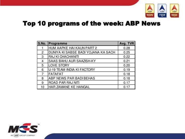 Abp news research snapshot week 34 '12