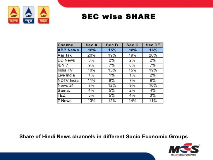 Abp news research snapshot week 38 '12