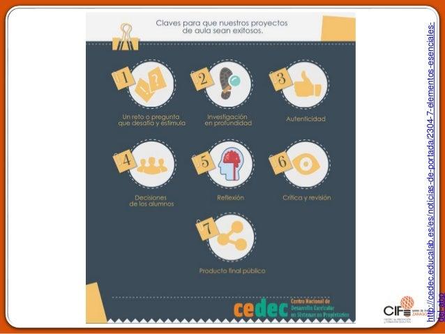 Crítica y revisión La calidad de las actividades y tareas se consigue mediante la revisión y el análisis crítico. Evaluar ...