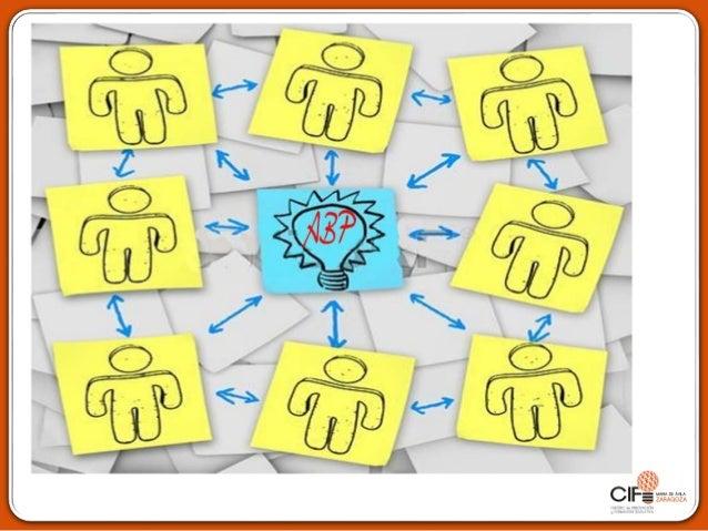 Reflexionamos: Nuestras aulas tienen una actividad… Individualista Competitiva Cooperativa • Trabajo individual. • Práctic...
