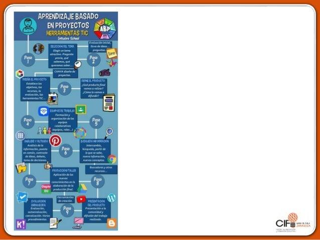 Organización del trabajo: cuaderno de registro, el diario de sesiones En cada una de las sesiones, el secretario de cada e...
