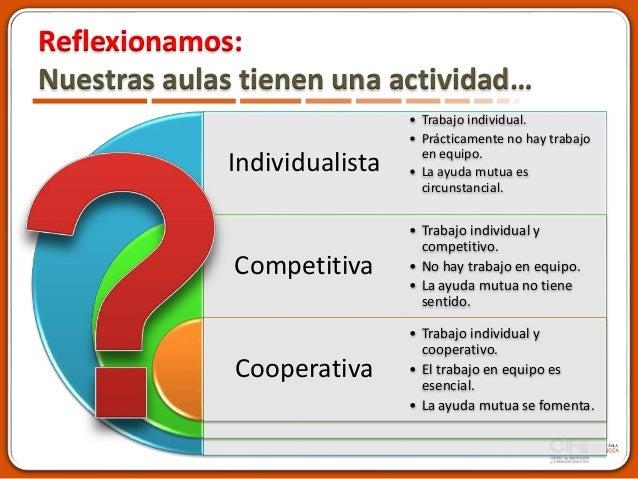 Reflexionamos: Consecución de objetivos educativos… Individualista Competitiva Cooperativa • No hay interdependencia • El ...