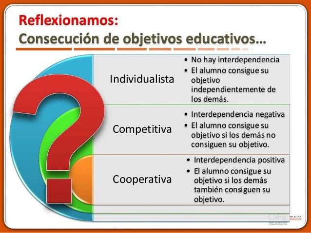 Reflexionamos: Relación docente-alumnado Individualista Competitiva Cooperativa • El aprendizaje está en manos del profeso...