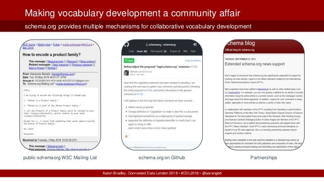 Aaron Bradley, Connected Data London 2018 ▪ #CDL2018 ▪ @aaranged public-schemaorg W3C Mailing List schema.org provides mul...