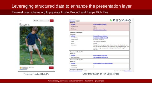 Aaron Bradley, Connected Data London 2018 ▪ #CDL2018 ▪ @aaranged Pinterest uses schema.org to populate Article, Product an...