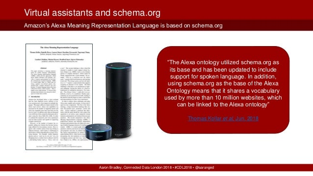 Aaron Bradley, Connected Data London 2018 ▪ #CDL2018 ▪ @aaranged Amazon's Alexa Meaning Representation Language is based o...
