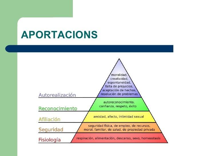 APORTACIONS