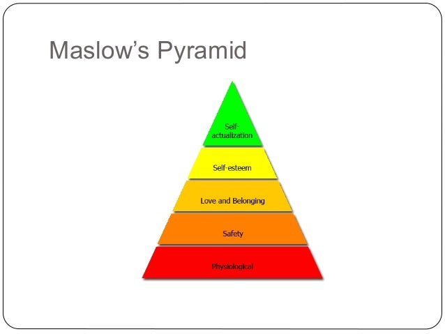 introduction to pyramid A pyramid is solid figure whose base is a polygon and whose sides meet at a common point this common point is called the vertex or apex of the pyramid the.