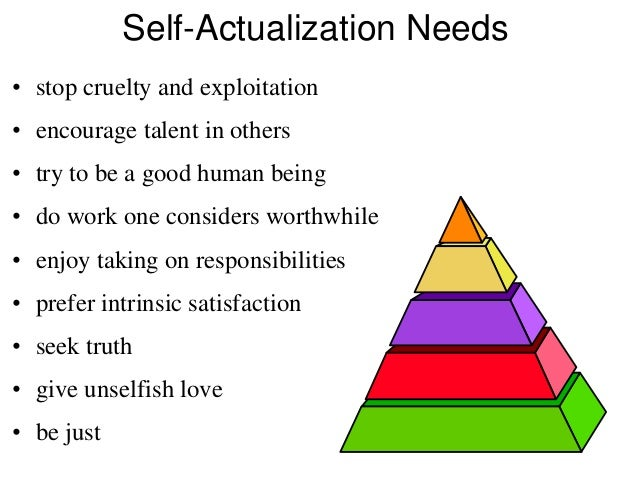 A Definitive Guide to Self-Actualization (Based on Maslow ...