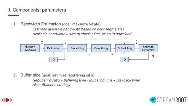 II. Components: parameters 1. Bandwidth Estimation (goal: maximize bitrate) Estimate available bandwidth based on prior se...