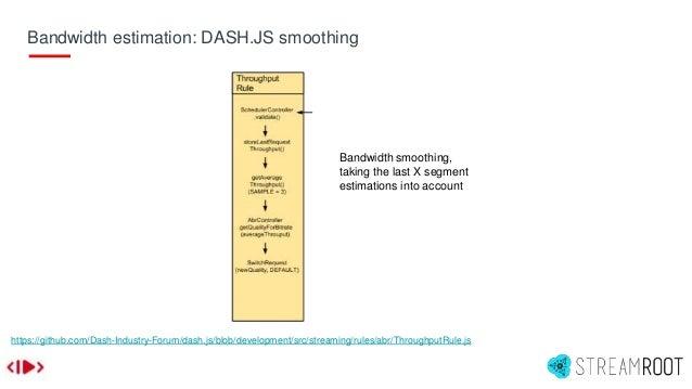 Bandwidth estimation: DASH.JS smoothing Bandwidth smoothing, taking the last X segment estimations into account https://gi...