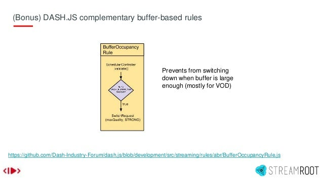 (Bonus) DASH.JS complementary buffer-based rules Prevents from switching down when buffer is large enough (mostly for VOD)...