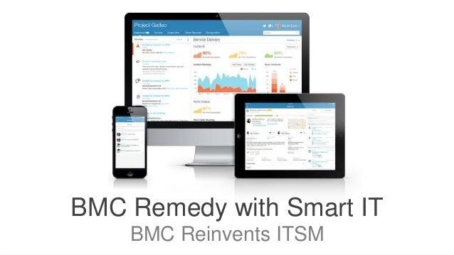 © Copyright 3/5/2015 BMC Software, Inc5 BMC Remedy with Smart IT BMC Reinvents ITSM